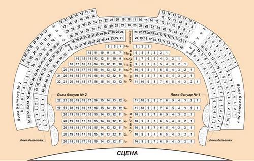 Схема зала театра им гоголя в полтаве